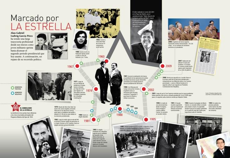 Infografía de Robinson Choquetaype aquí puedes consultar más de su portafolio.